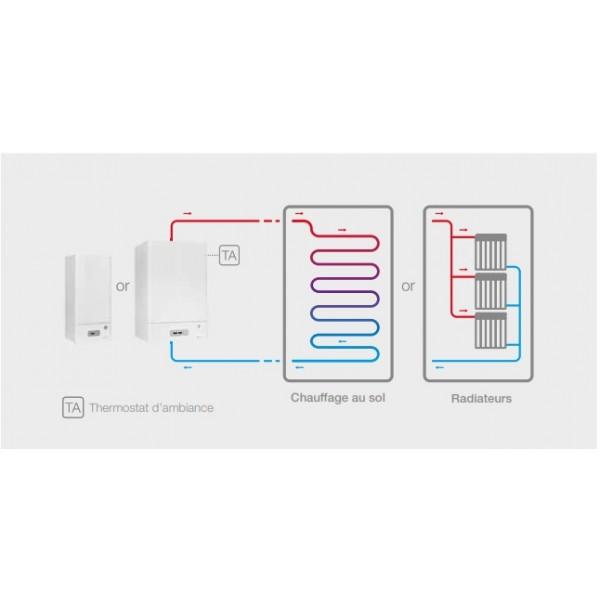 Chaudière electrique modulante 3 à 15 kW