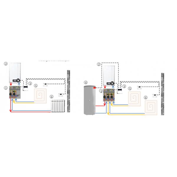 tube per pour plancher chauffant plomberie. Black Bedroom Furniture Sets. Home Design Ideas